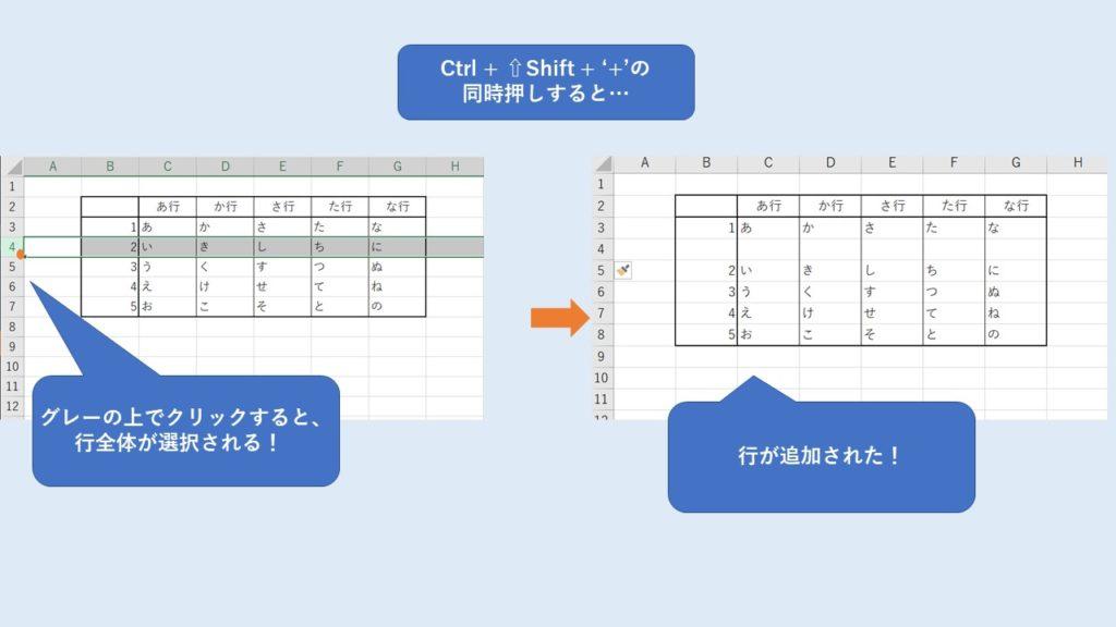 行の追加 ショートカット Excel