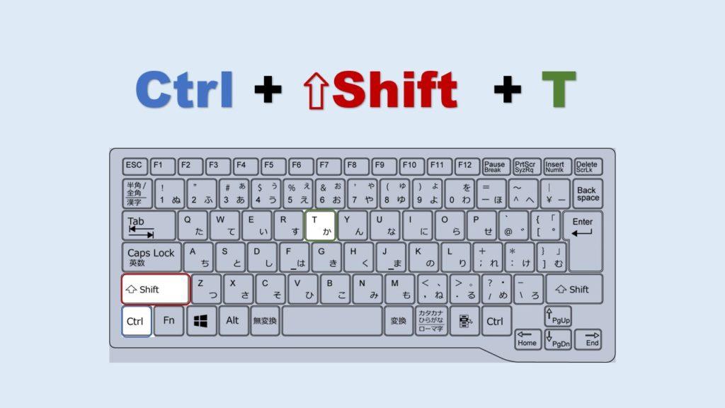 ctrl shift T タブ 復活 ショートカット